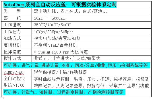 5000ml全自动反应釜(图2)